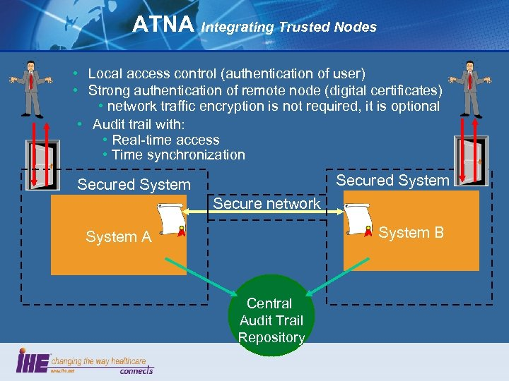 ATNA Integrating Trusted Nodes • Local access control (authentication of user) • Strong authentication