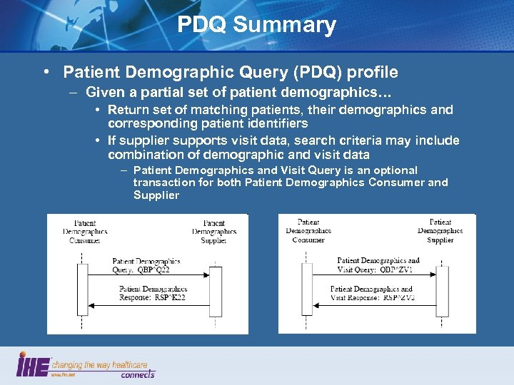 PDQ Summary • Patient Demographic Query (PDQ) profile – Given a partial set of