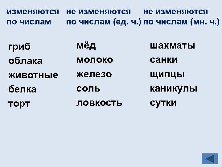 изменяются не изменяются по числам (ед. ч. ) по числам (мн. ч. ) гриб