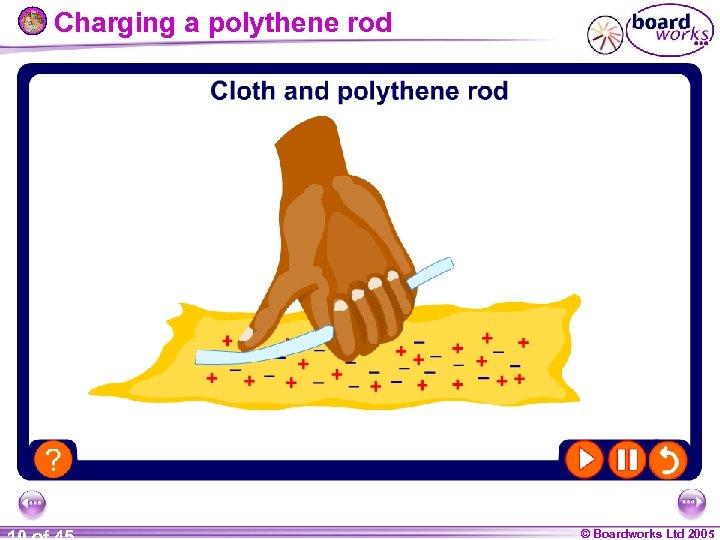 Charging a polythene rod © Boardworks Ltd 2005