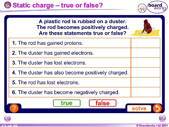 Static charge – true or false? © Boardworks Ltd 2005