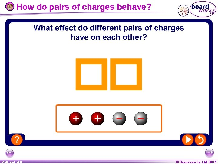 How do pairs of charges behave? © Boardworks Ltd 2005