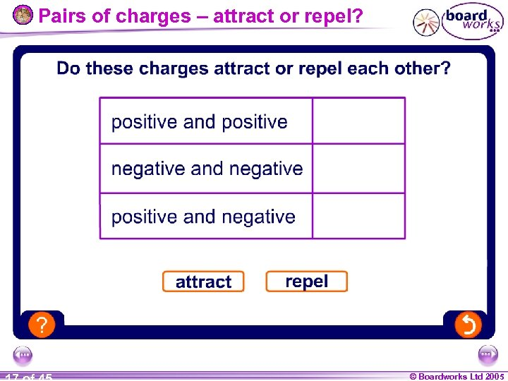 Pairs of charges – attract or repel? © Boardworks Ltd 2005