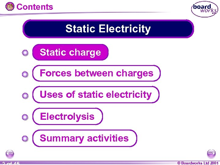 Contents Static Electricity Static charge Forces between charges Uses of static electricity Electrolysis Summary