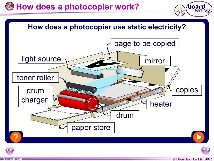 How does a photocopier work? © Boardworks Ltd 2005