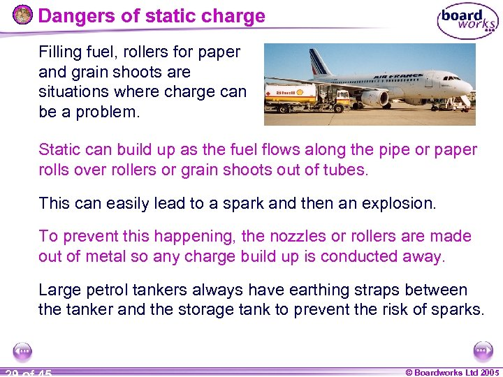 Dangers of static charge Filling fuel, rollers for paper and grain shoots are situations