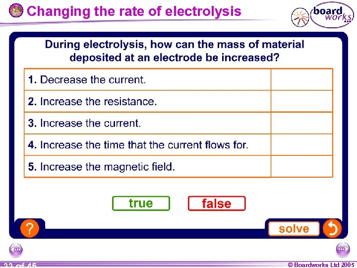 Changing the rate of electrolysis © Boardworks Ltd 2005