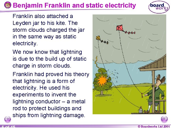 Benjamin Franklin and static electricity Franklin also attached a Leyden jar to his kite.
