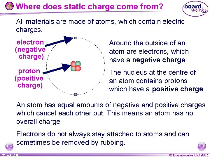 Where does static charge come from? All materials are made of atoms, which contain