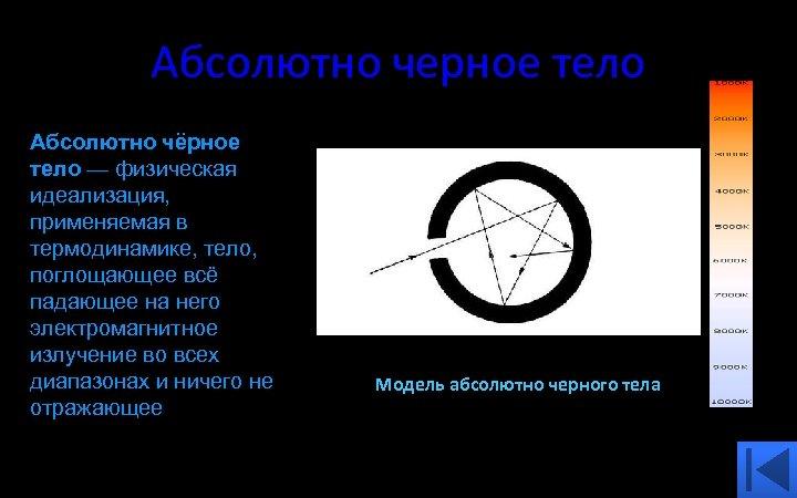 Абсолютно черное тело Абсолютно чёрное тело — физическая идеализация, применяемая в термодинамике, тело, поглощающее