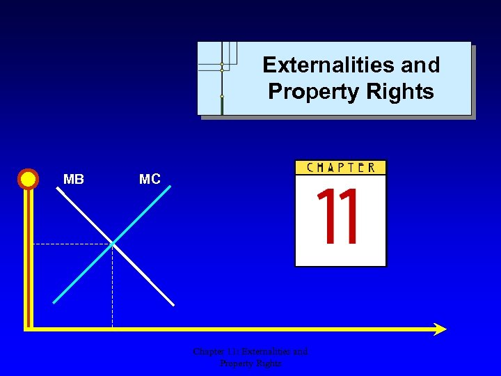Externalities and Property Rights MB MC Chapter 11: Externalities and Property Rights