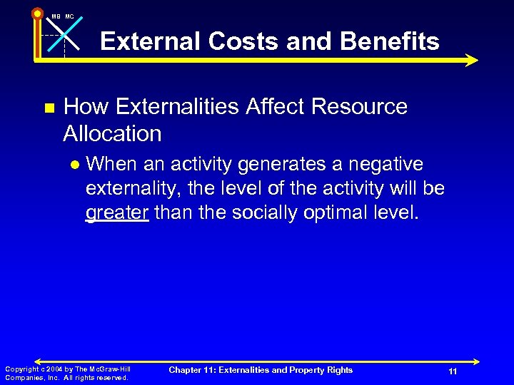 MB MC External Costs and Benefits n How Externalities Affect Resource Allocation l When