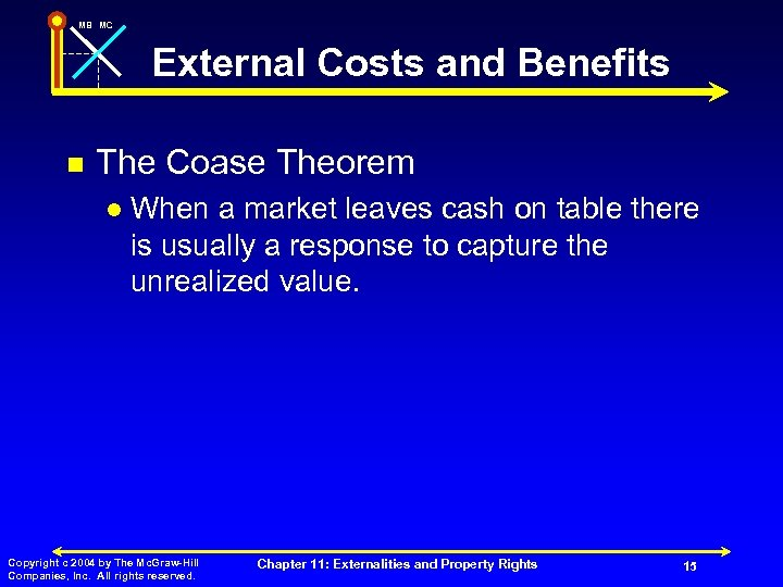 MB MC External Costs and Benefits n The Coase Theorem l When a market