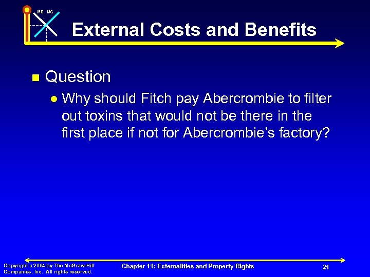 MB MC External Costs and Benefits n Question l Why should Fitch pay Abercrombie