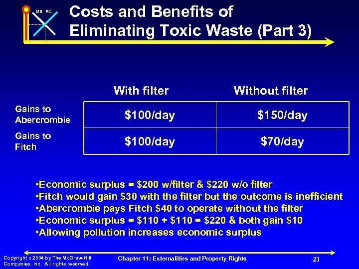 MB MC Costs and Benefits of Eliminating Toxic Waste (Part 3) With filter Without