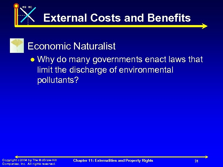MB MC External Costs and Benefits n Economic Naturalist l Why do many governments