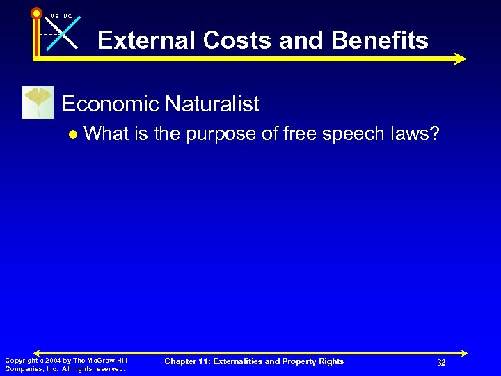 MB MC External Costs and Benefits n Economic Naturalist l What is the purpose