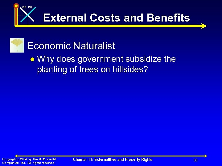 MB MC External Costs and Benefits n Economic Naturalist l Why does government subsidize