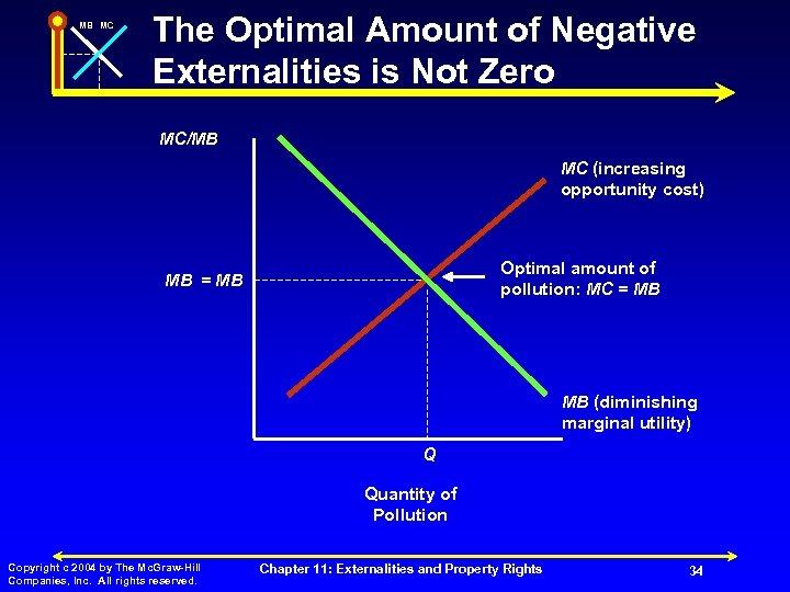 MB MC The Optimal Amount of Negative Externalities is Not Zero MC/MB MC (increasing