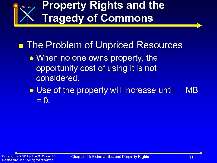 MB MC n Property Rights and the Tragedy of Commons The Problem of Unpriced
