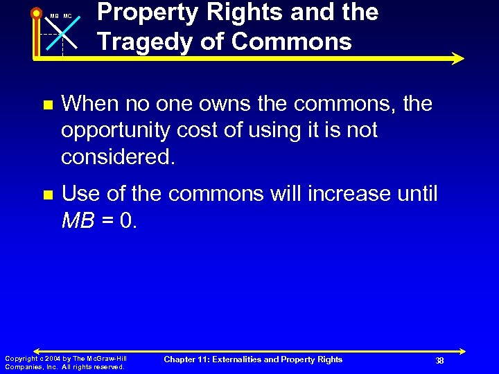MB MC Property Rights and the Tragedy of Commons n When no one owns