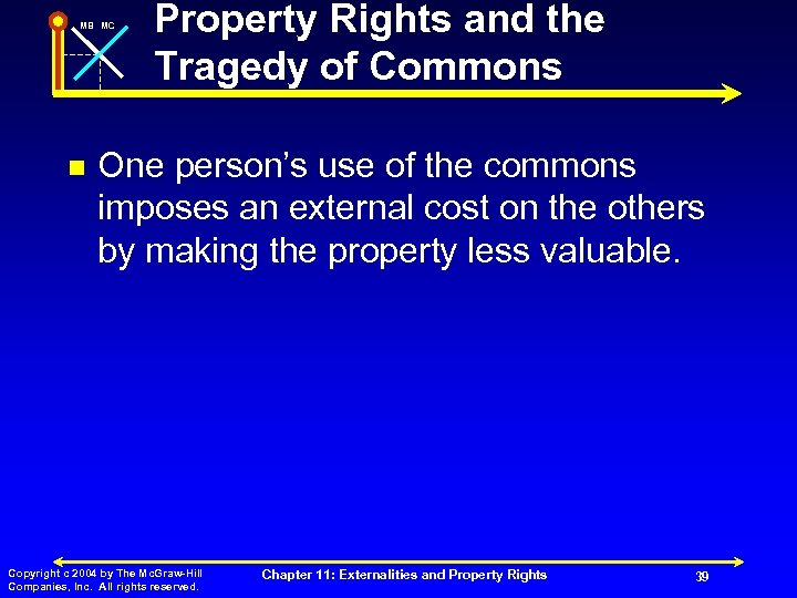 MB MC n Property Rights and the Tragedy of Commons One person's use of