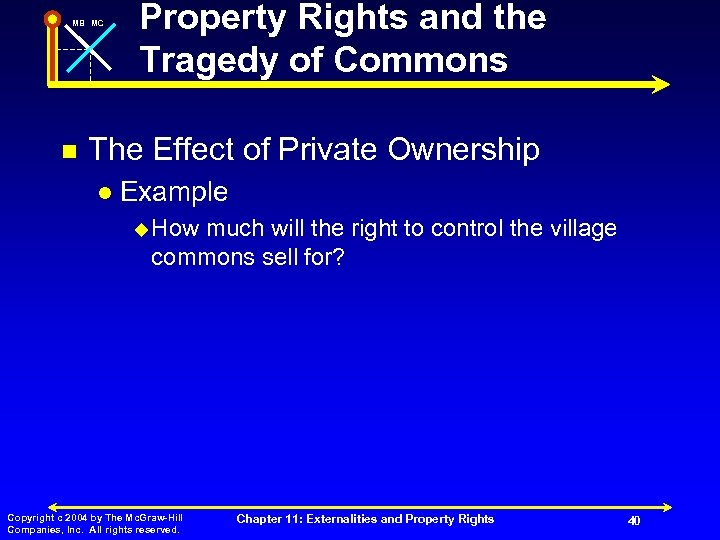 MB MC n Property Rights and the Tragedy of Commons The Effect of Private