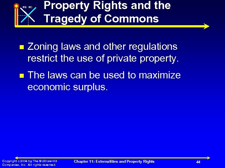 MB MC Property Rights and the Tragedy of Commons n Zoning laws and other