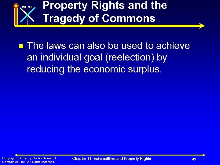 MB MC n Property Rights and the Tragedy of Commons The laws can also