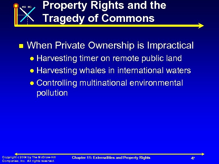 MB MC n Property Rights and the Tragedy of Commons When Private Ownership is