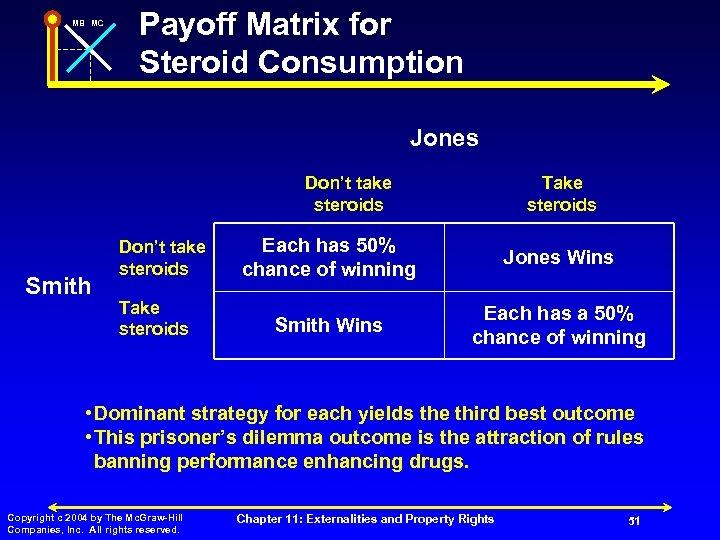 MB MC Payoff Matrix for Steroid Consumption Jones Don't take steroids Smith Don't take