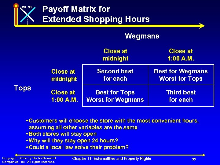 MB MC Payoff Matrix for Extended Shopping Hours Wegmans Close at midnight Tops Close