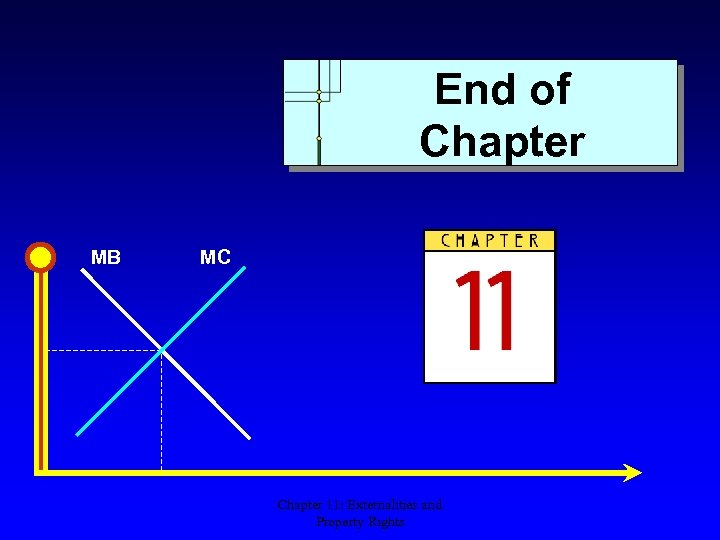 End of Chapter MB MC Chapter 11: Externalities and Property Rights