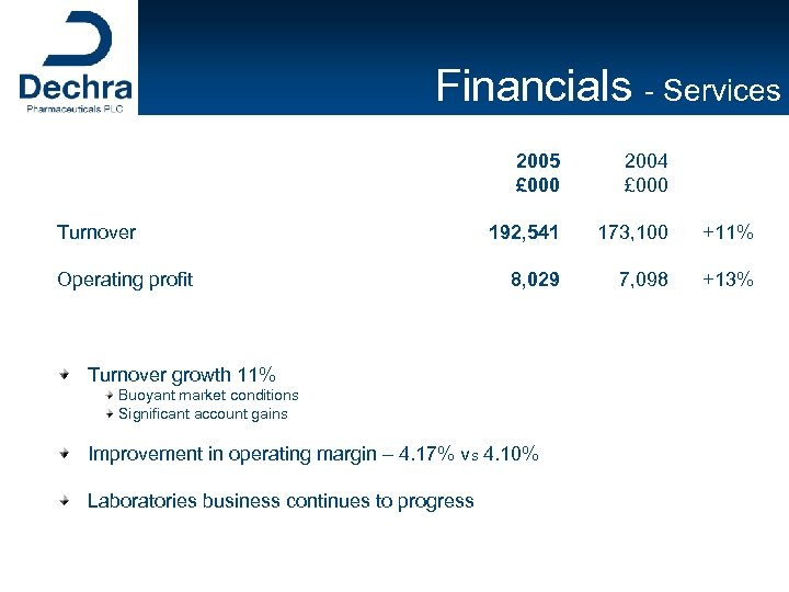 Financials - Services 2005 £ 000 Turnover Operating profit 2004 £ 000 192, 541