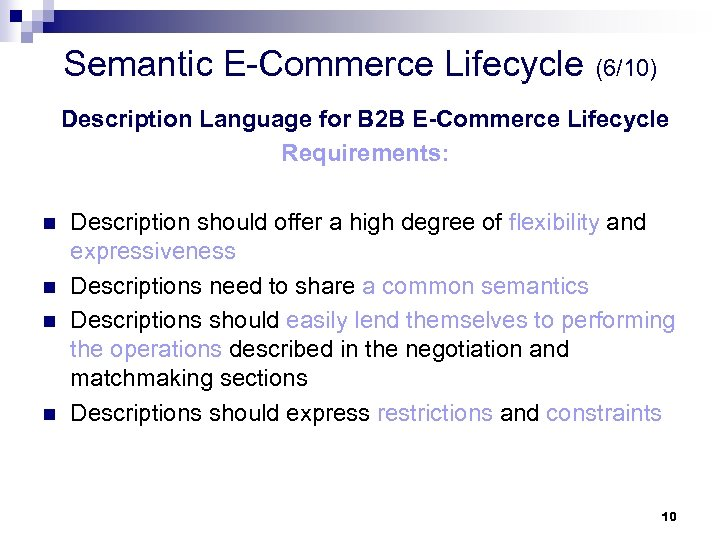Semantic E-Commerce Lifecycle (6/10) Description Language for B 2 B E-Commerce Lifecycle Requirements: n
