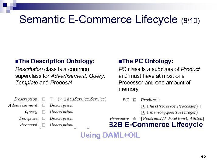 Semantic E-Commerce Lifecycle (8/10) n. The Description Ontology: Description class is a common superclass