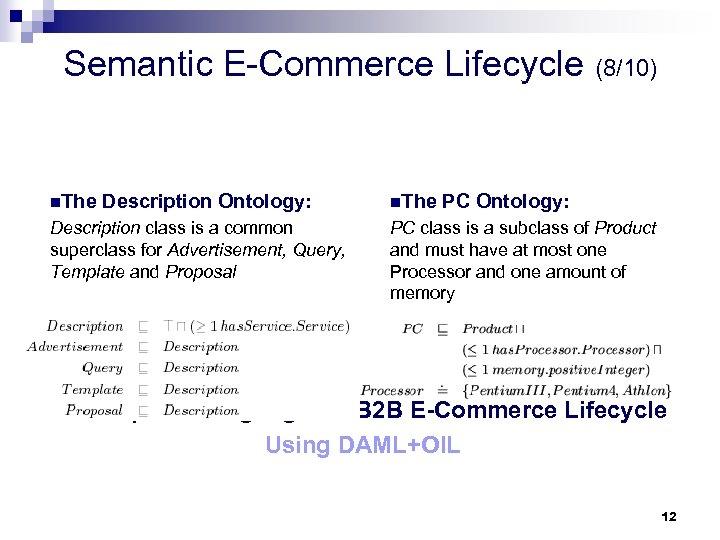 Semantic E-Commerce Lifecycle (8/10) n. The Description Ontology: Description class is a common superclass