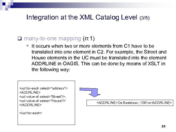 Integration at the XML Catalog Level (3/5) q many-to-one mapping (n: 1) § It