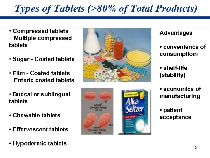 Types of Tablets (>80% of Total Products) • Compressed tablets – Multiple compressed tablets