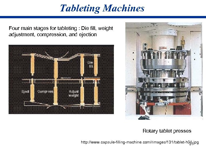 Tableting Machines Four main stages for tableting : Die fill, weight adjustment, compression, and