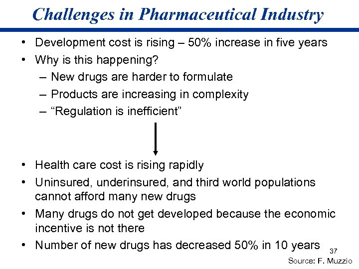 Challenges in Pharmaceutical Industry • Development cost is rising – 50% increase in five