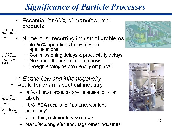Significance of Particle Processes • Essential for 60% of manufactured products Bridgwater, Gran. Matt.