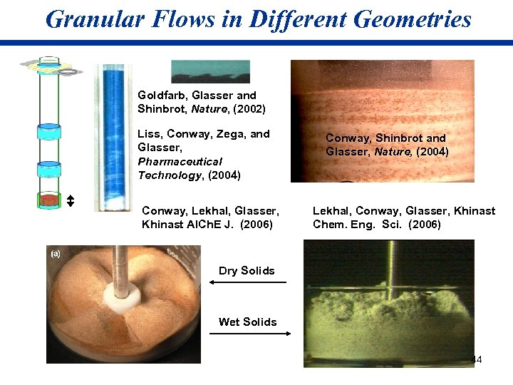 Granular Flows in Different Geometries Goldfarb, Glasser and Shinbrot, Nature, (2002) Liss, Conway, Zega,