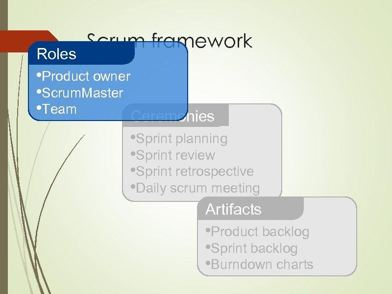 Roles Scrum framework • Product owner • Scrum. Master • Team Ceremonies • Sprint