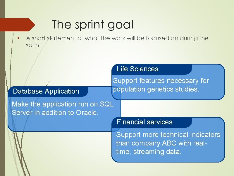 The sprint goal • A short statement of what the work will be focused