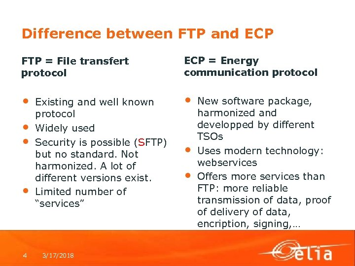 Difference between FTP and ECP FTP = File transfert protocol ECP = Energy communication