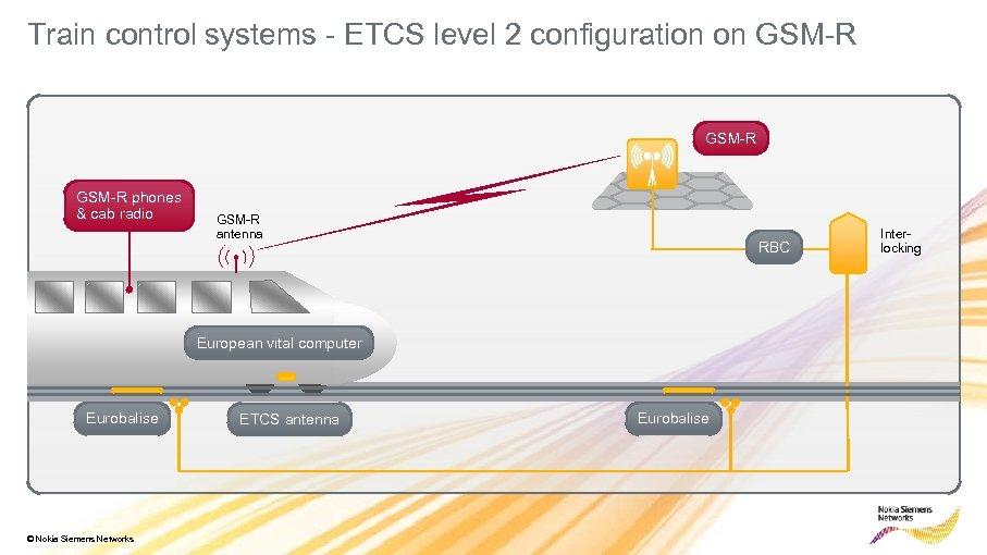 Train control systems - ETCS level 2 configuration on GSM-R phones & cab radio