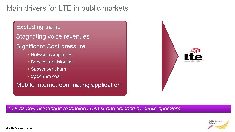 Main drivers for LTE in public markets Exploding traffic Stagnating voice revenues Significant Cost