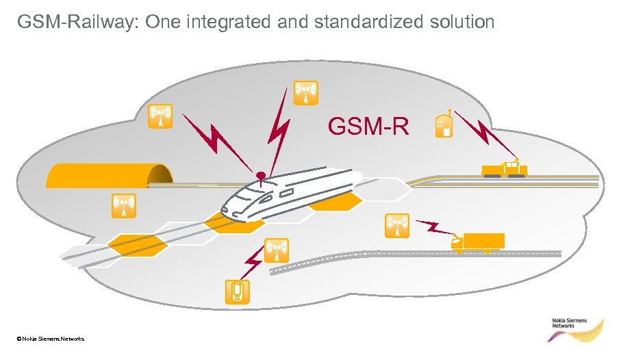 GSM-Railway: One integrated and standardized solution GSM-R © Nokia Siemens Networks