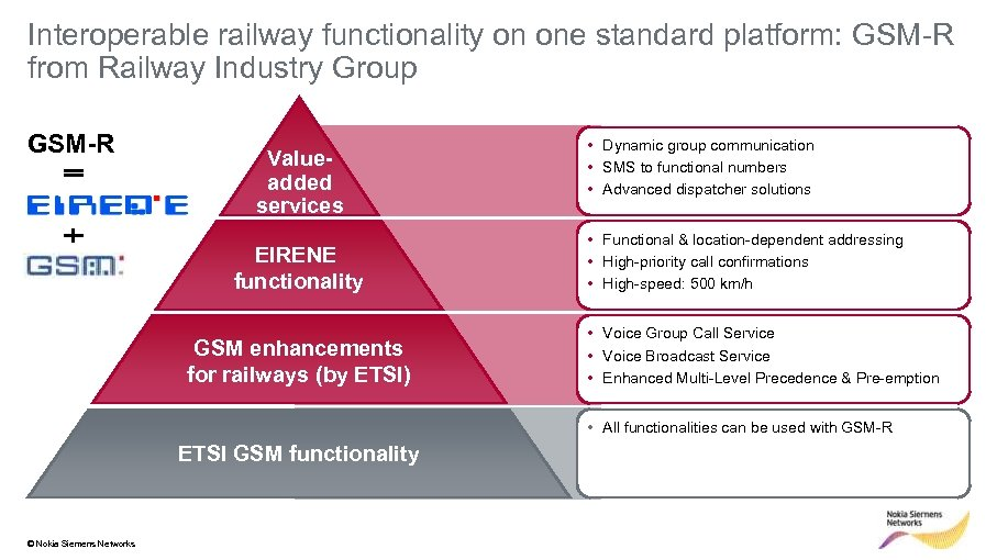 Interoperable railway functionality on one standard platform: GSM-R from Railway Industry Group GSM-R Valueadded